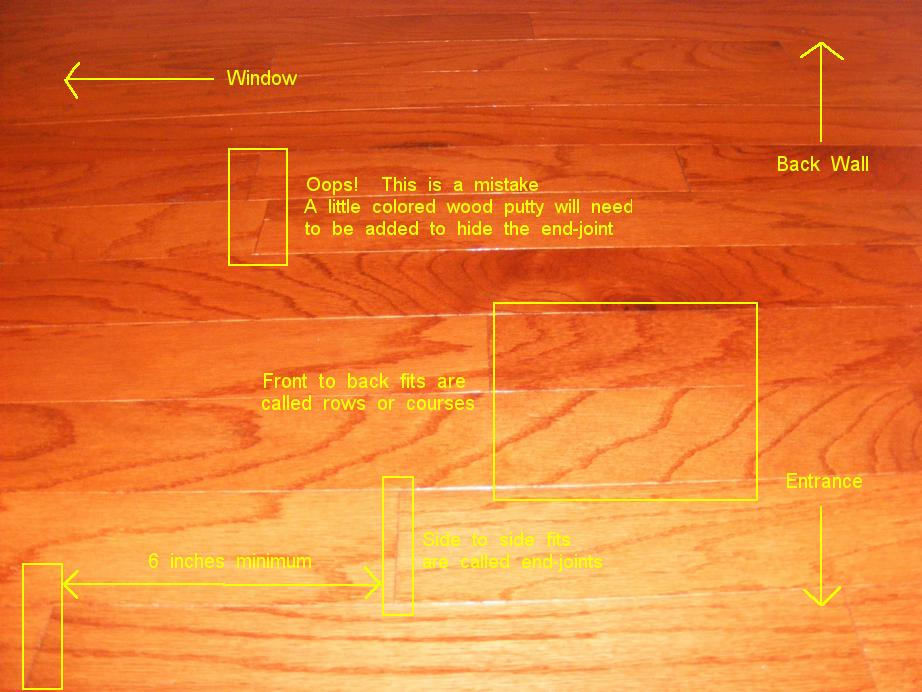 Basic Plank Style Wood Flooring Terminology and Guidelines